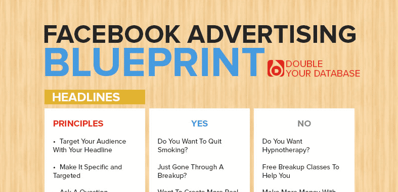 Facebook Advertising BluePrint