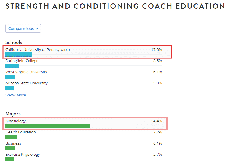 strength and conditioning coach education