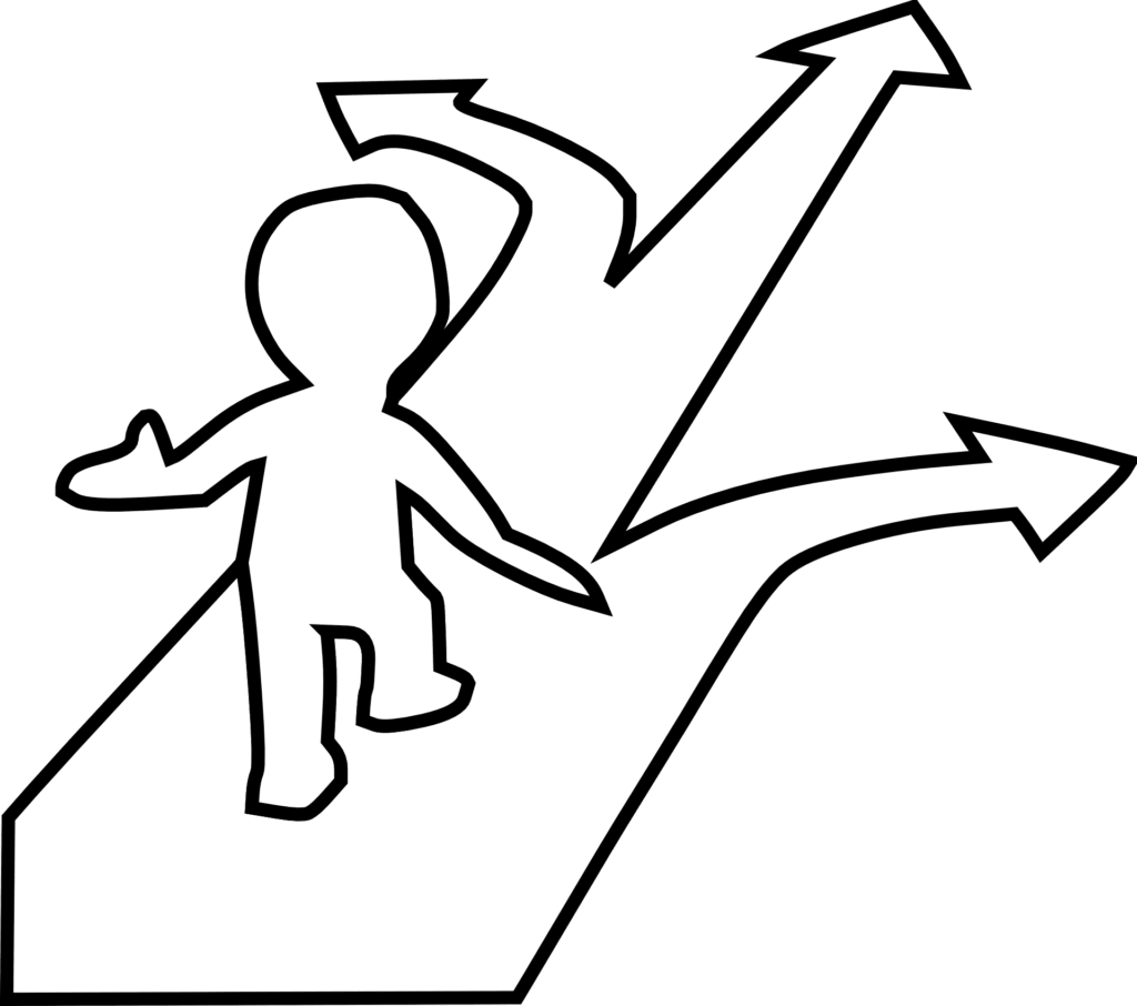 confusion, left, right, grow coaching model