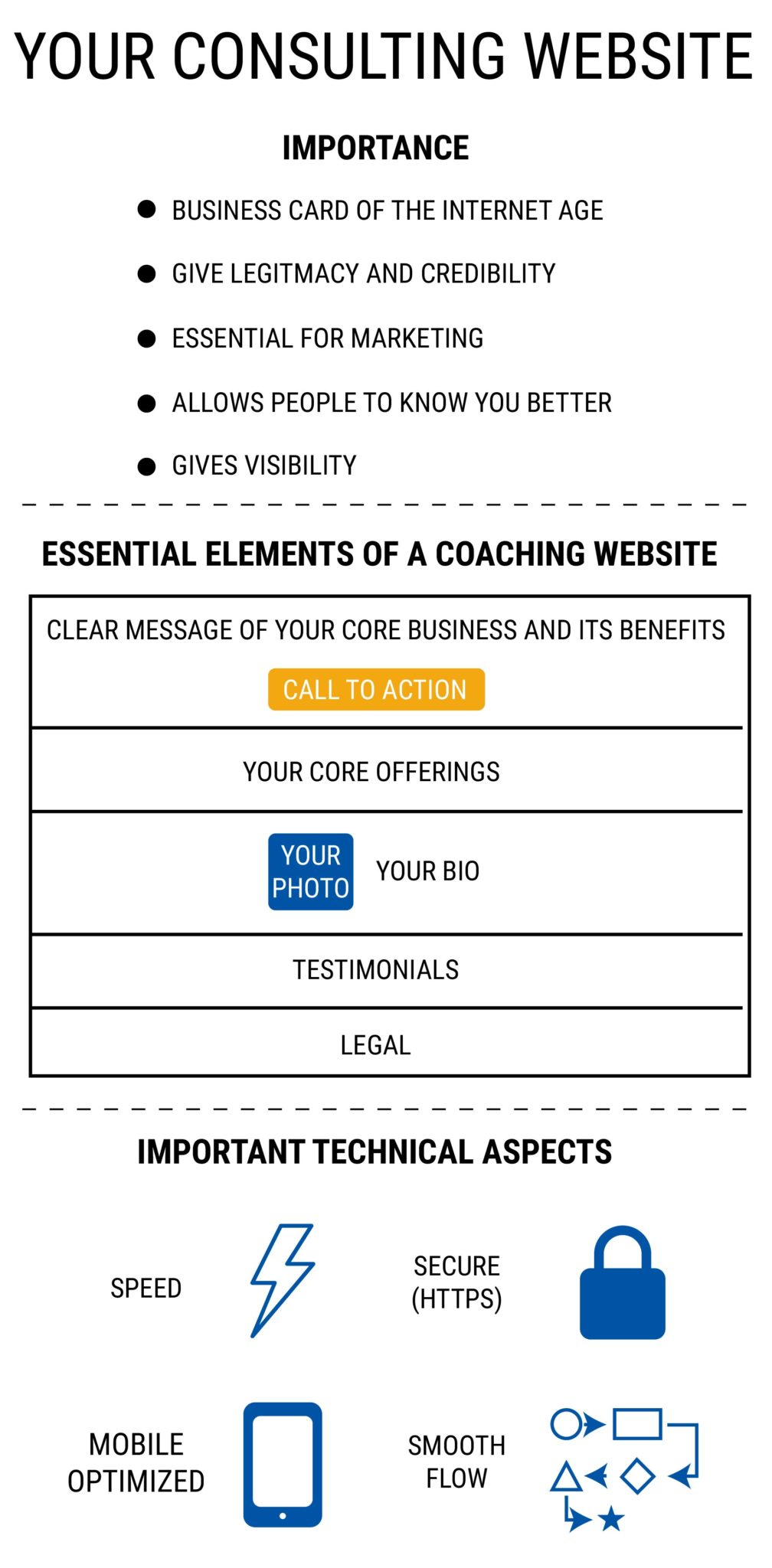 YOUR CONSULTING WEBSITE