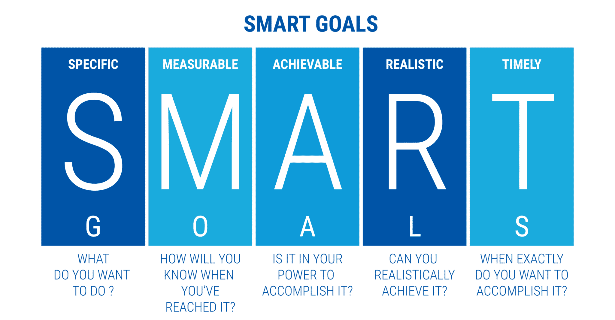 smart goals - starting a coaching business while working full-time