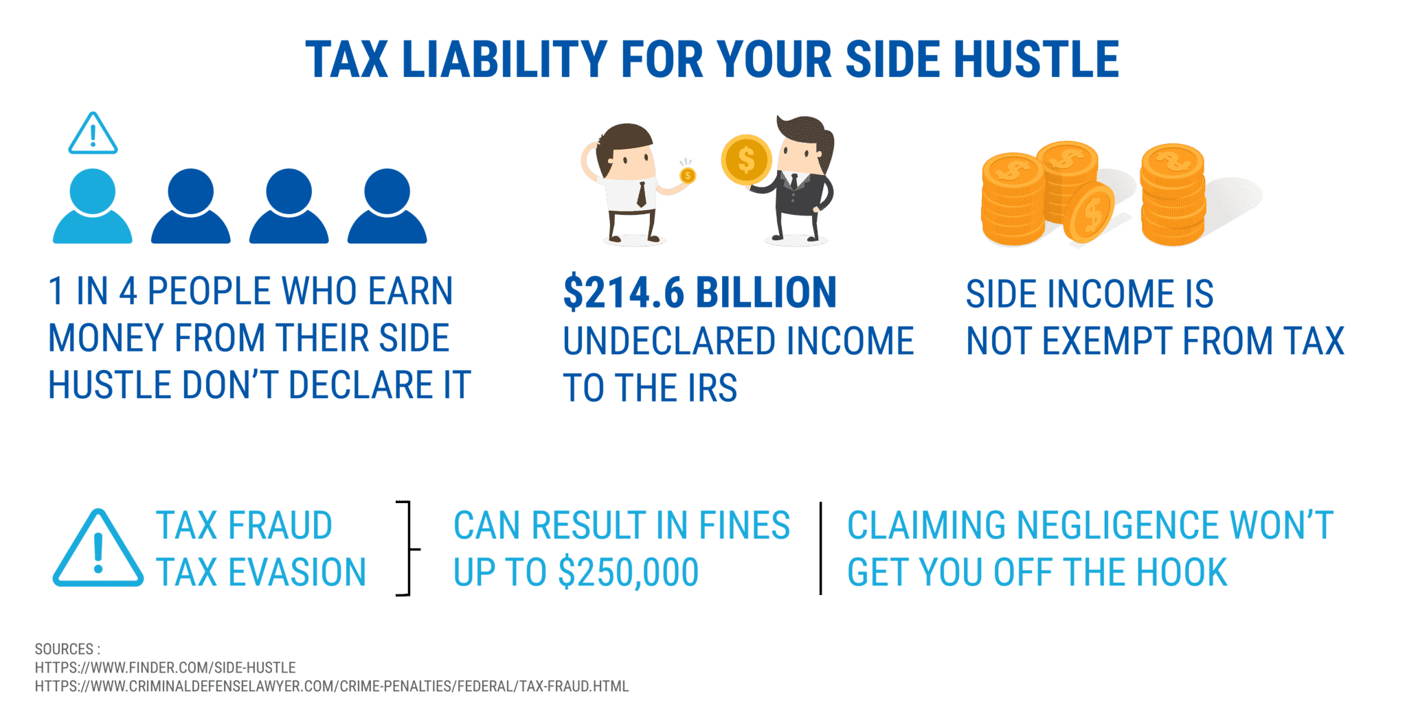 tax liability for your side hustle - starting a coaching business while working full-time