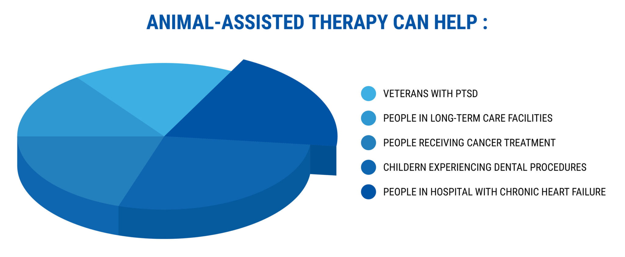 ANIMAL-ASSISTED THERAPY CAN HELP