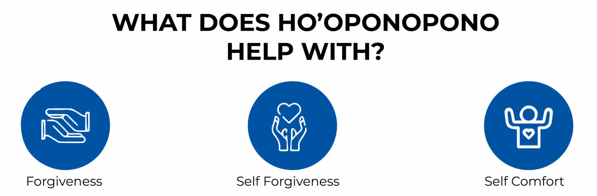 WHAT DOES HO'OPONOPONO HELP WITH