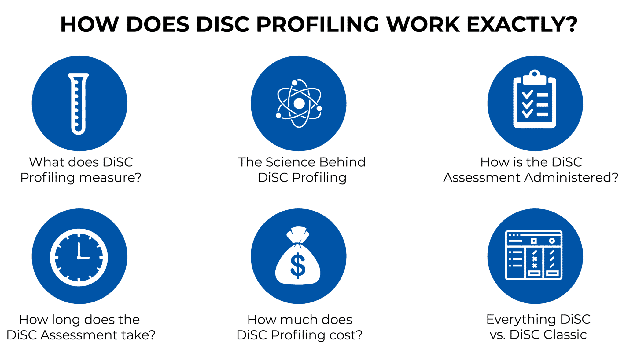 HOW DOES DISC PROFILING WORK