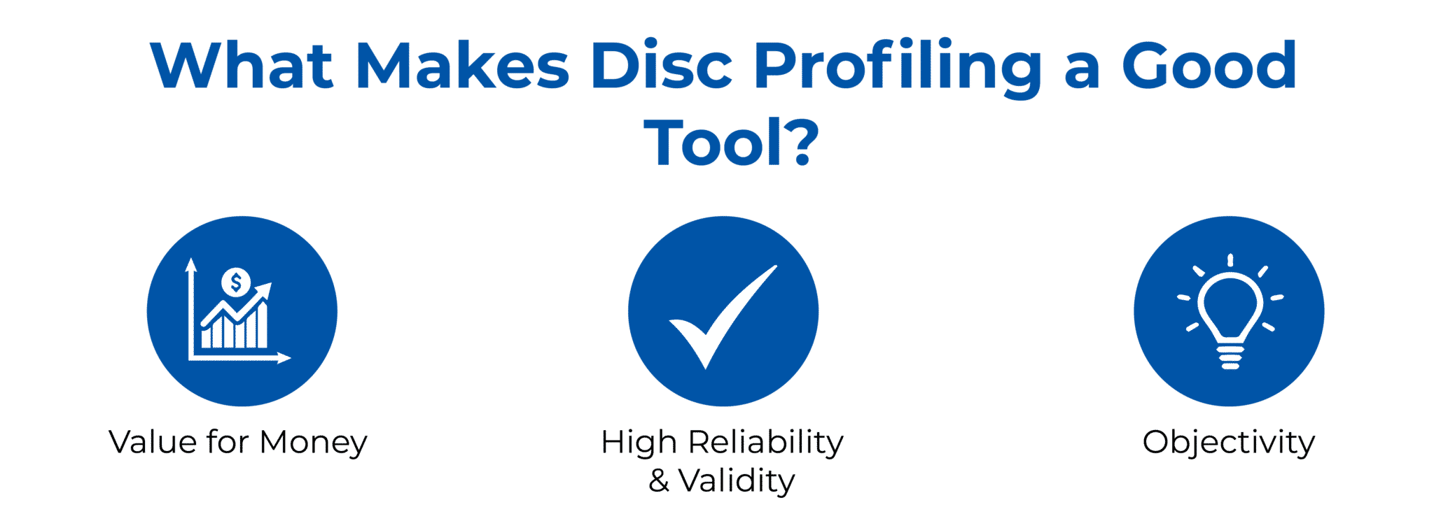 BENEFITS OF DiSC PROFILING AS A TOOL