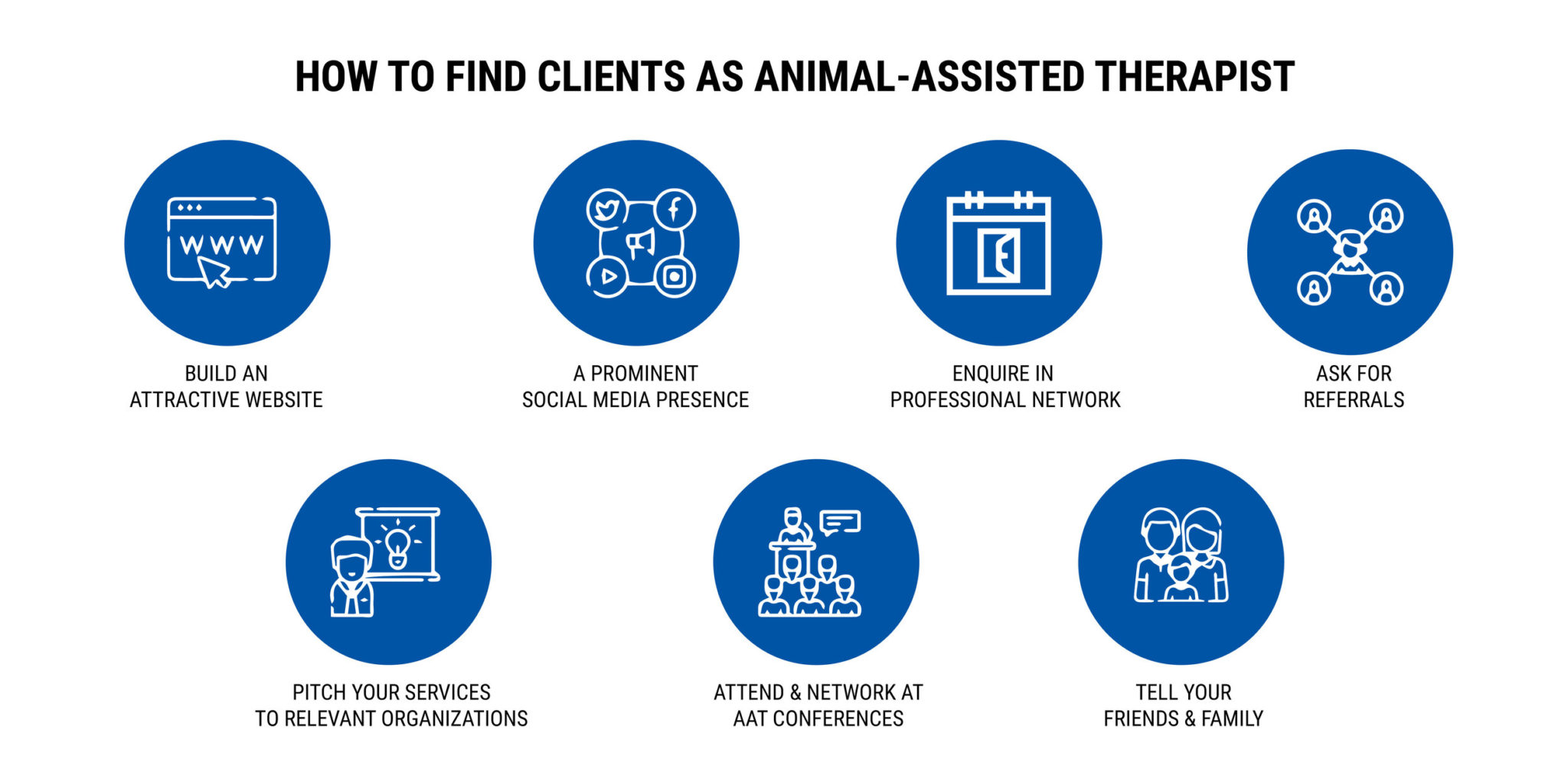 HOW TO FIND CLIENTS AS ANIMAL-ASSISTED THERAPIST