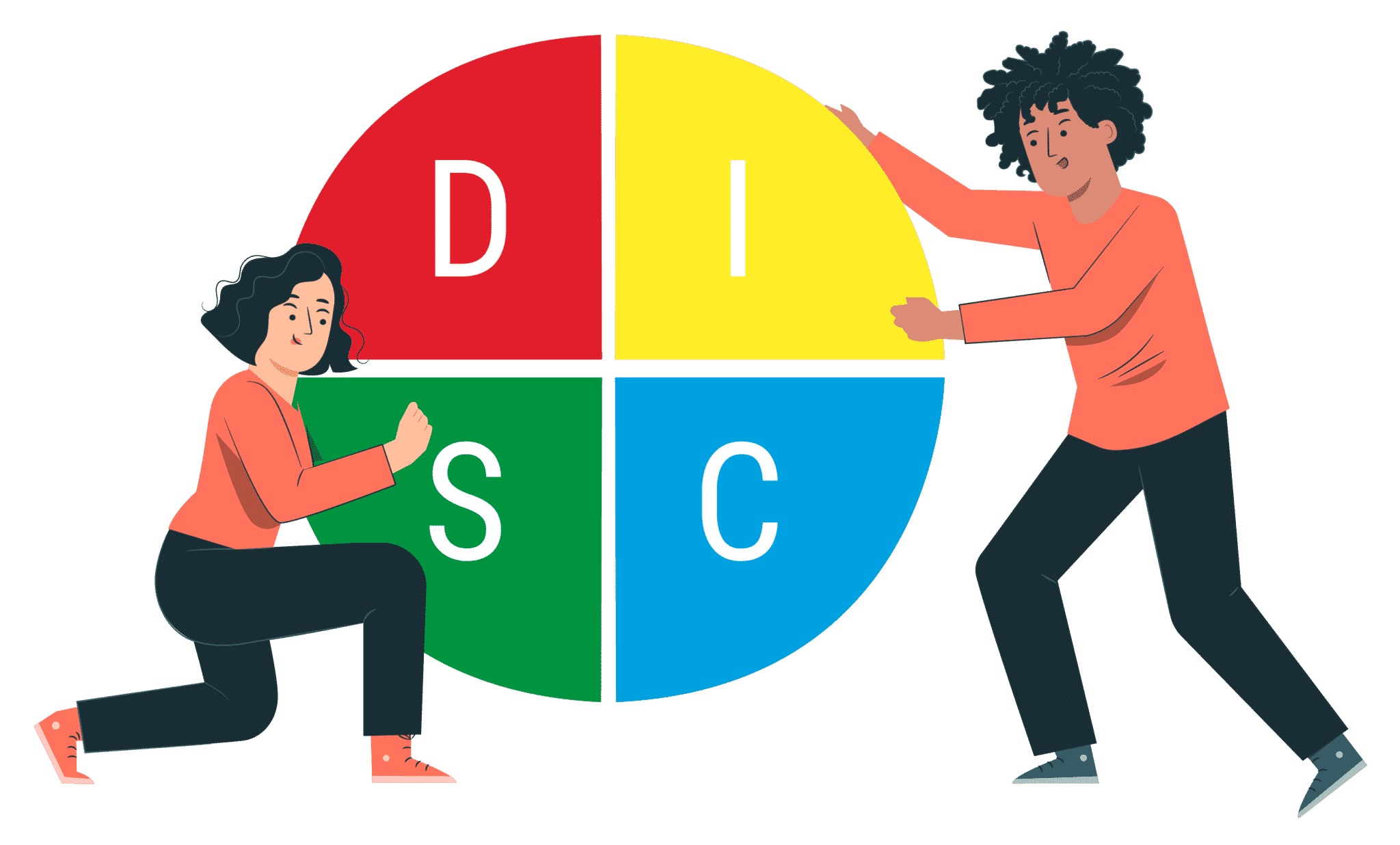 DiSC Profiling: The Definitive Guide