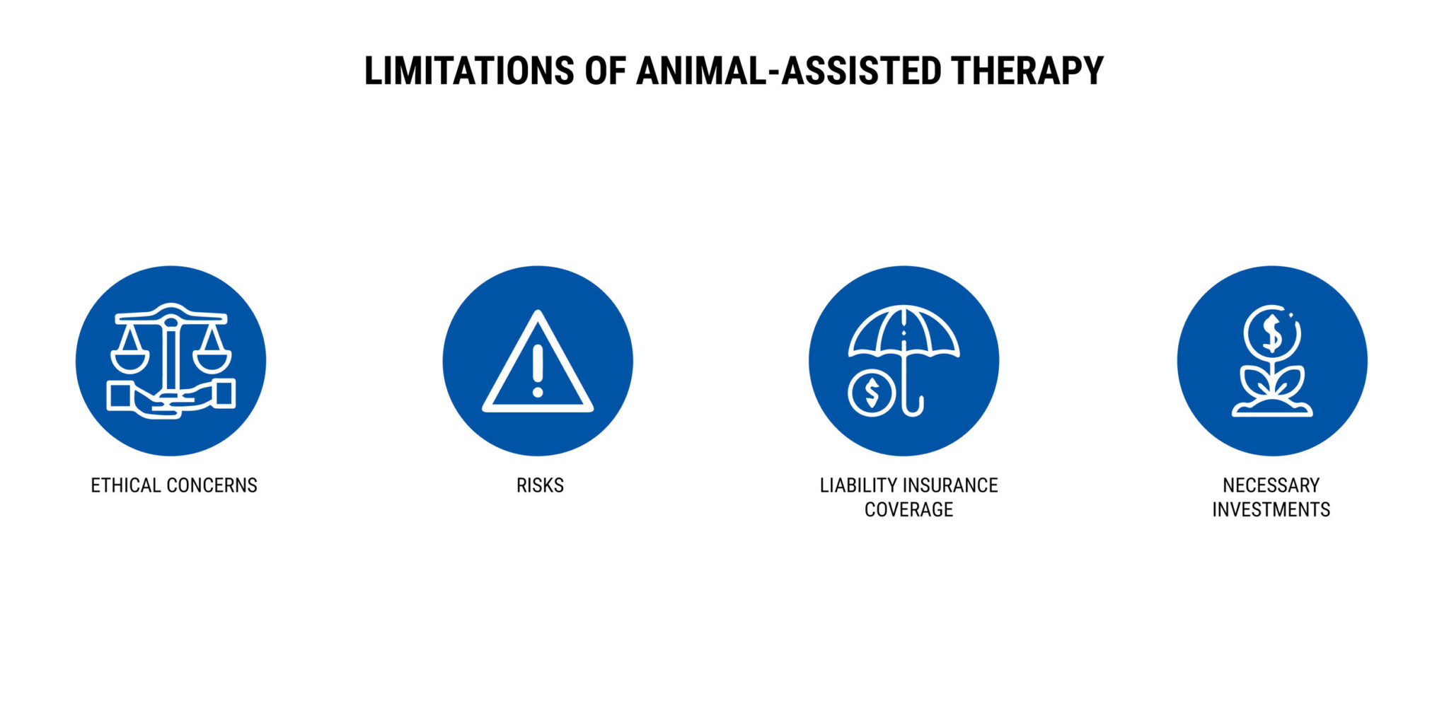 LIMITATIONS OF ANIMAL-ASSISTED THERAPY