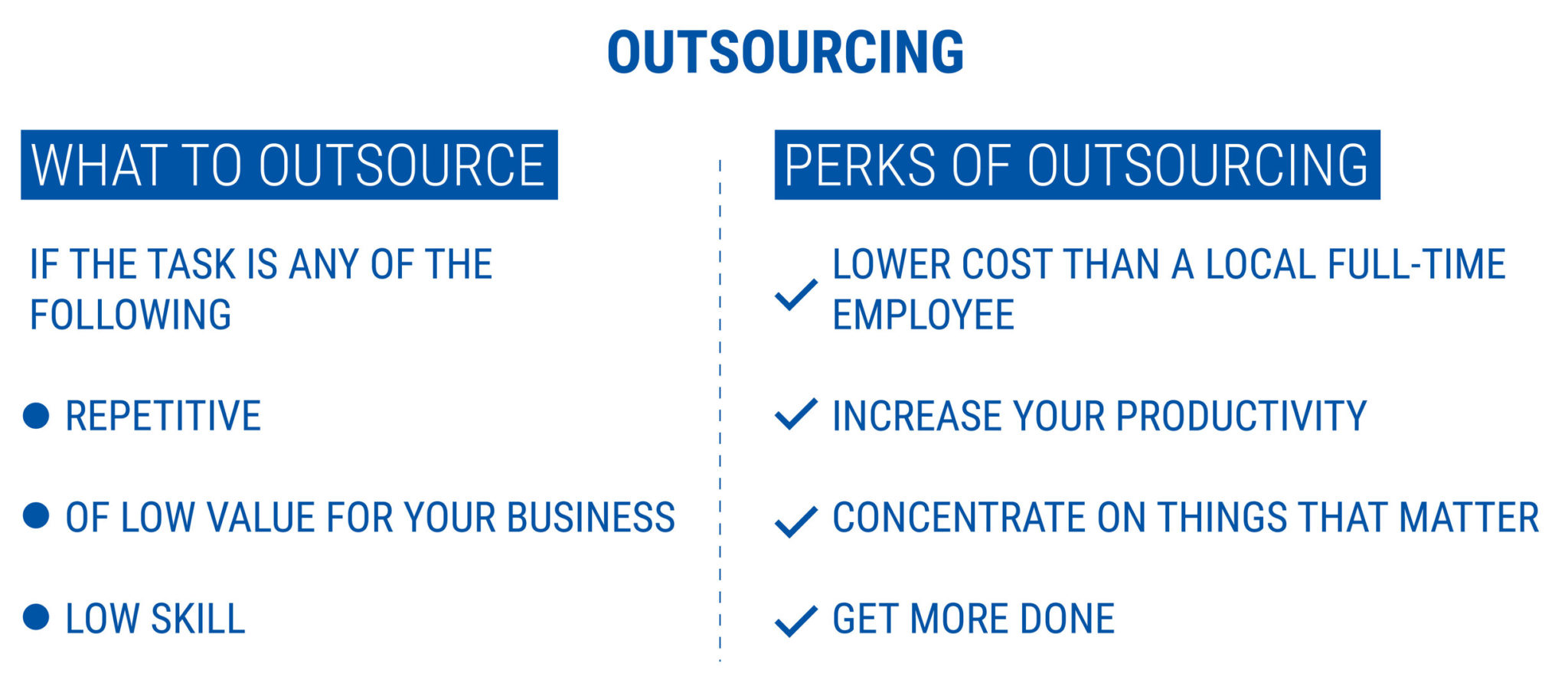 outsourcing - starting a coaching business while working full-time