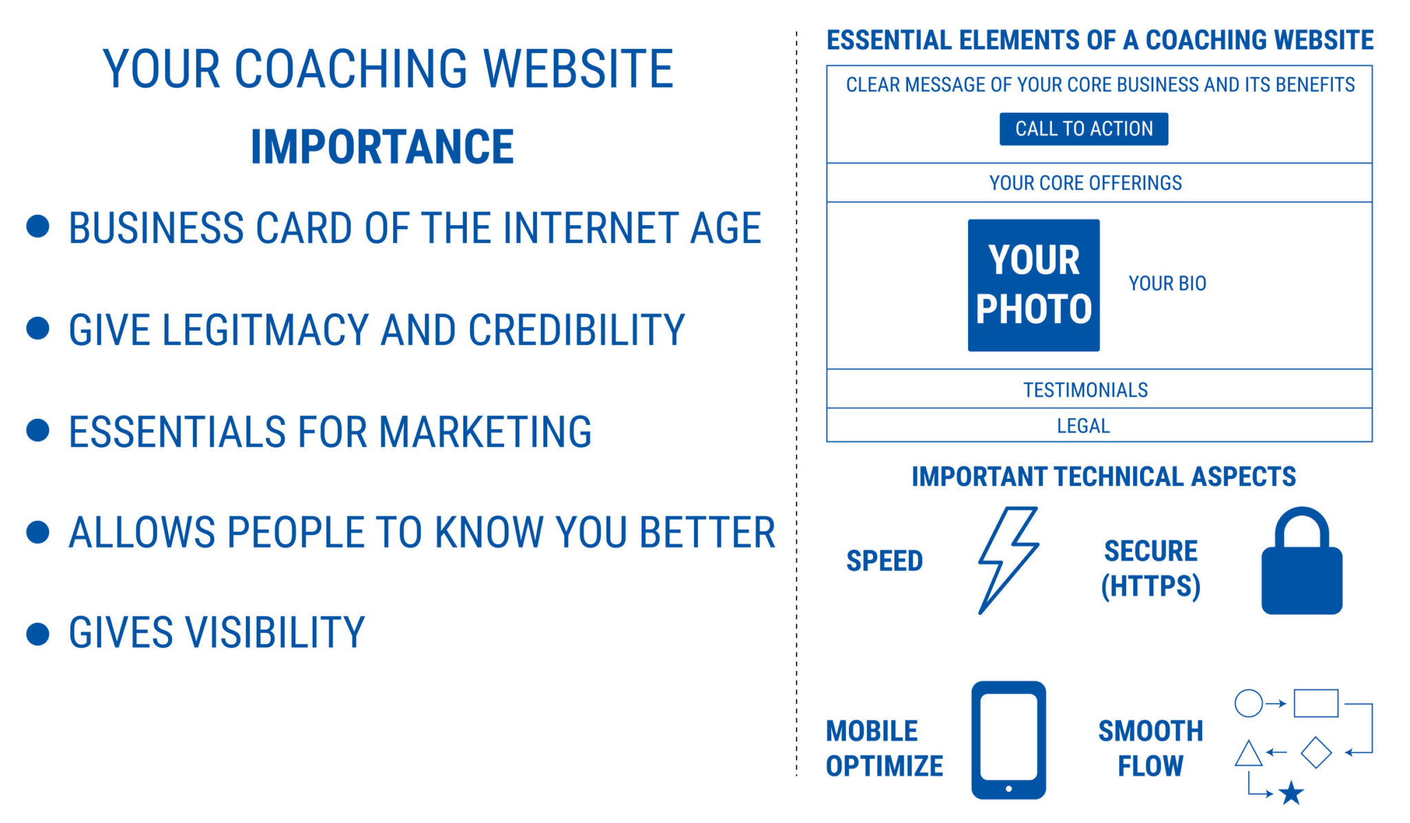 your coaching website - start a successful online coaching business