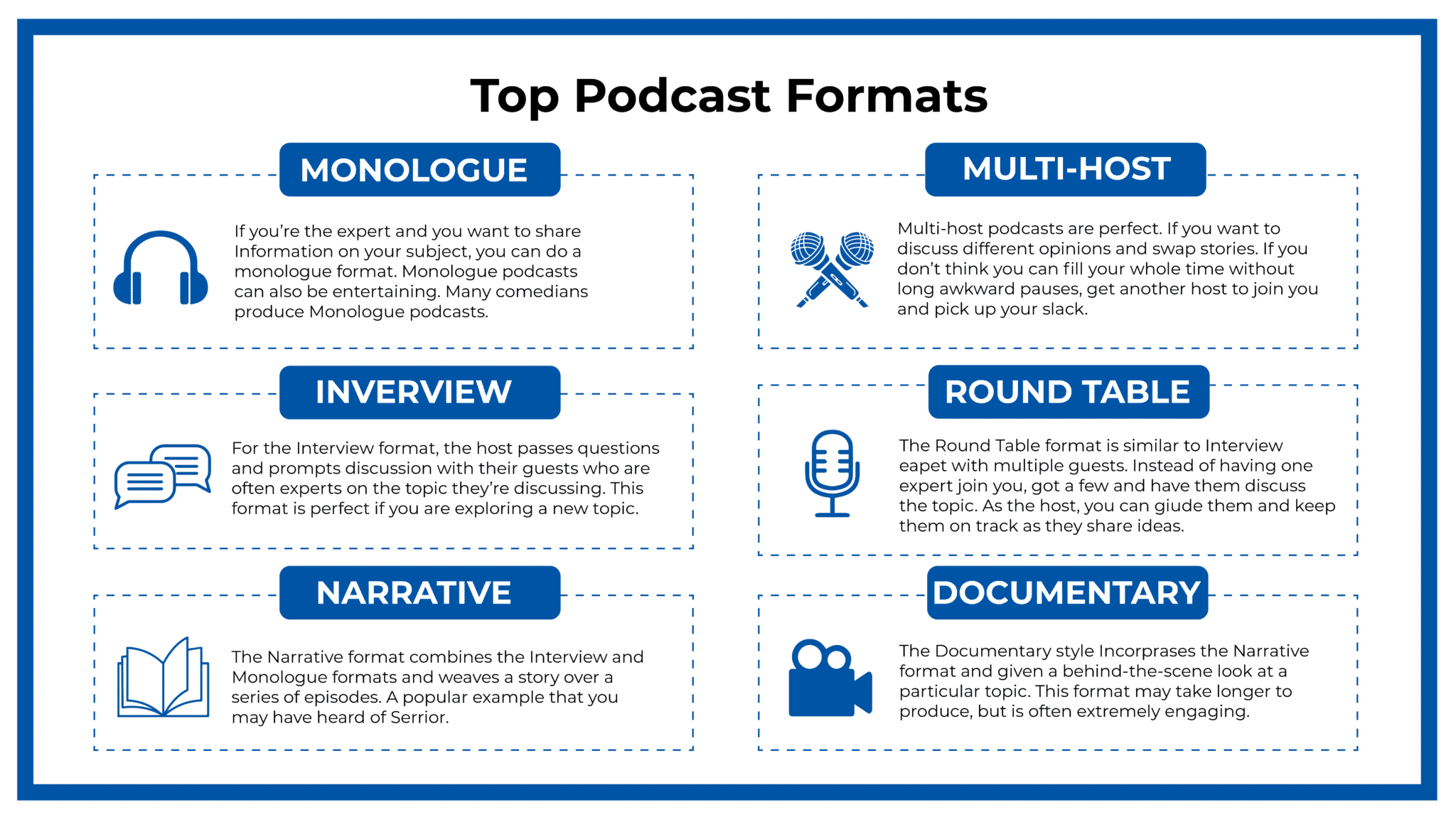TOP PODCAST FORMATS